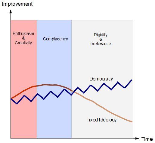 Ideology Graph.jpg