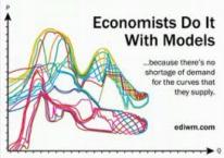 Economists Do It