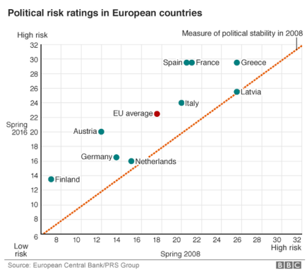 Political Risk Ratings.png