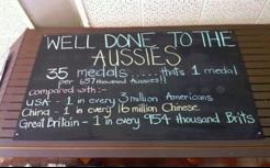 Aussie_statistics