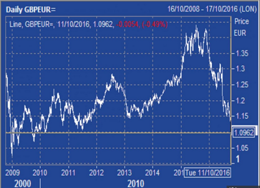 sterling-fall-1