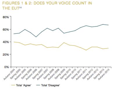 voices-count
