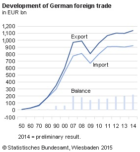 german-surplus-1