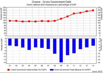 greek-deficit-1