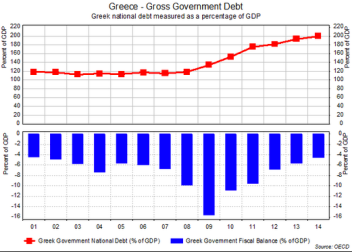 greek-deficit-1