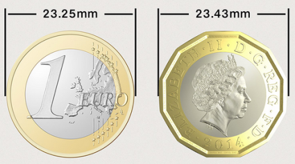New pound-1