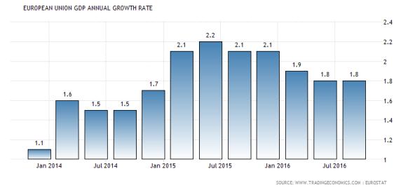EU_GDP_growth