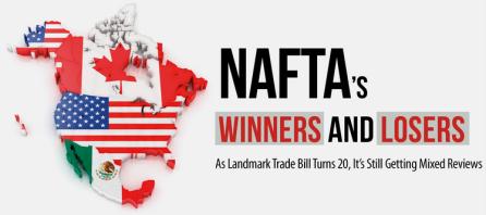 NAFTA-1