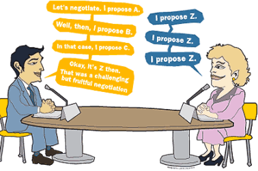 Negotiation-2
