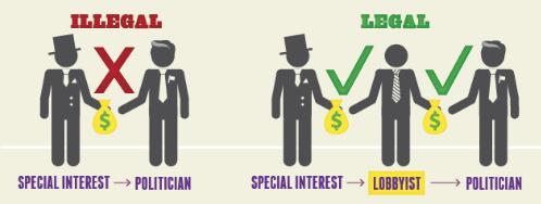 Lobbying-1