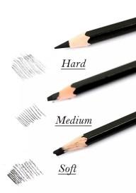 Soft medium hard