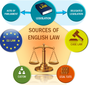 English law-1