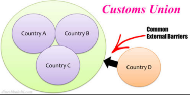 Customs Union-3