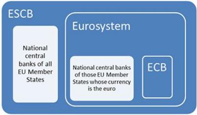Eurosystem-1