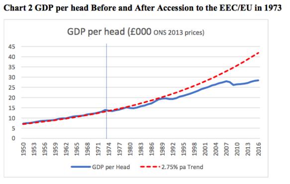 UK GDP-3