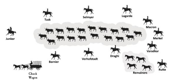 EU Cattle Drive