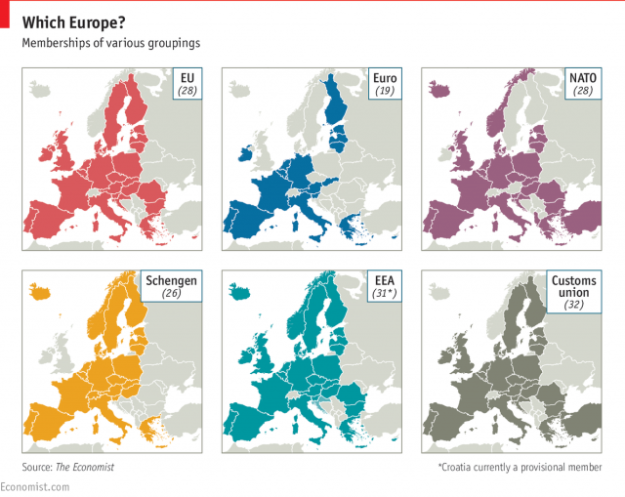 Which Europe?