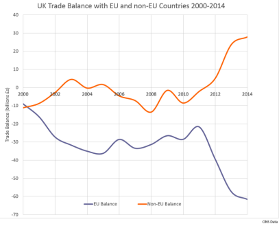 UK EU exports-2