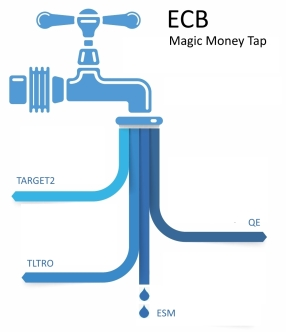 Euro-tap 1