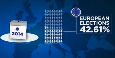 EUP 2014 turnout